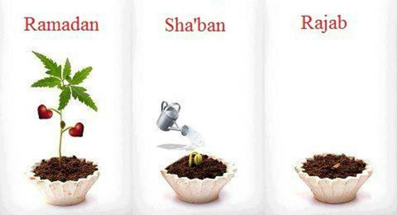 Shaban_the_forgotten_month